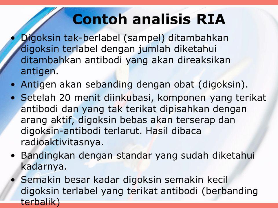 Contoh analisis RIA