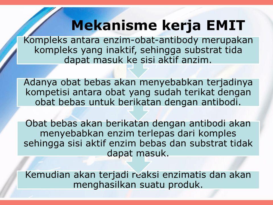 Mekanisme kerja EMIT Kompleks antara enzim-obat-antibody merupakan kompleks yang inaktif, sehingga substrat tida dapat masuk ke sisi aktif anzim.