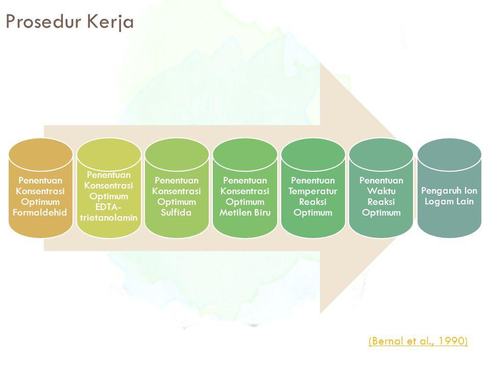 Prosedur Kerja (Bernal et al., 1990)
