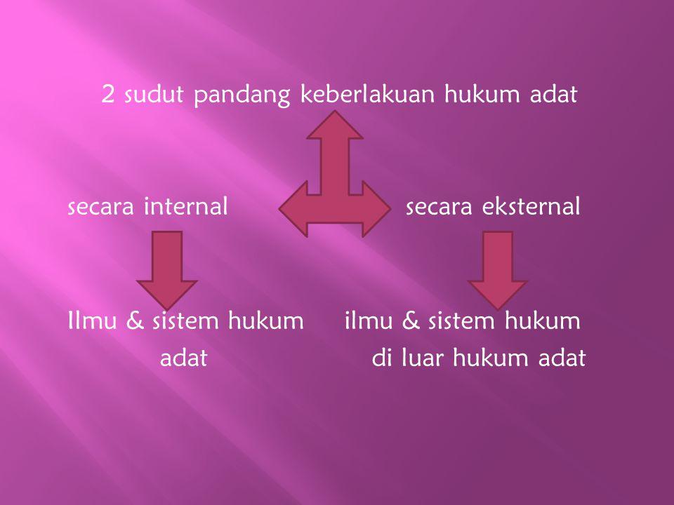 2 sudut pandang keberlakuan hukum adat