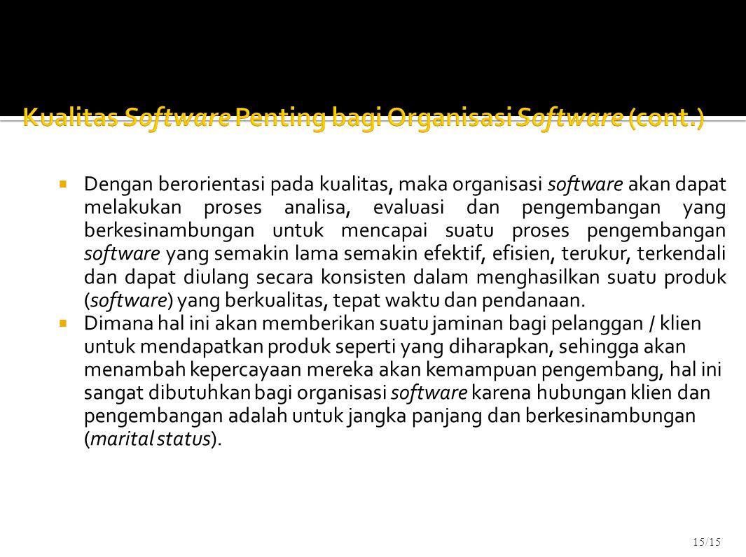 Kualitas Software Penting bagi Organisasi Software (cont.)