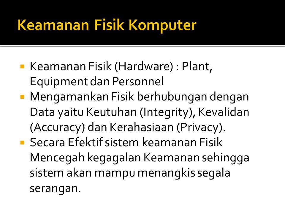 Keamanan Fisik Komputer