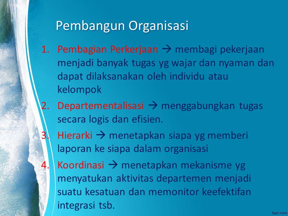 Pembangun Organisasi
