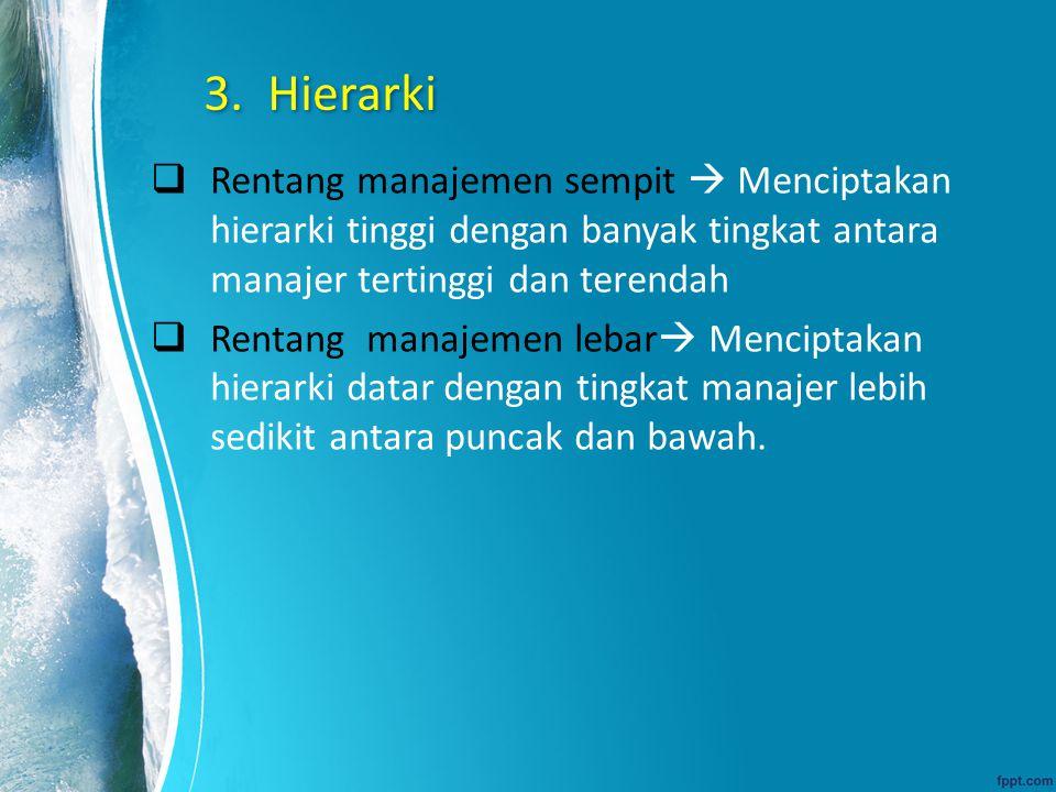 3. Hierarki Rentang manajemen sempit  Menciptakan hierarki tinggi dengan banyak tingkat antara manajer tertinggi dan terendah.