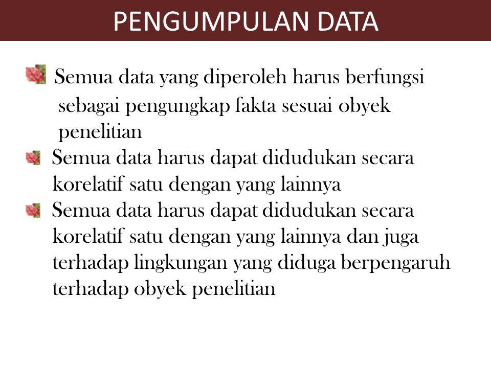 Semua data yang diperoleh harus berfungsi