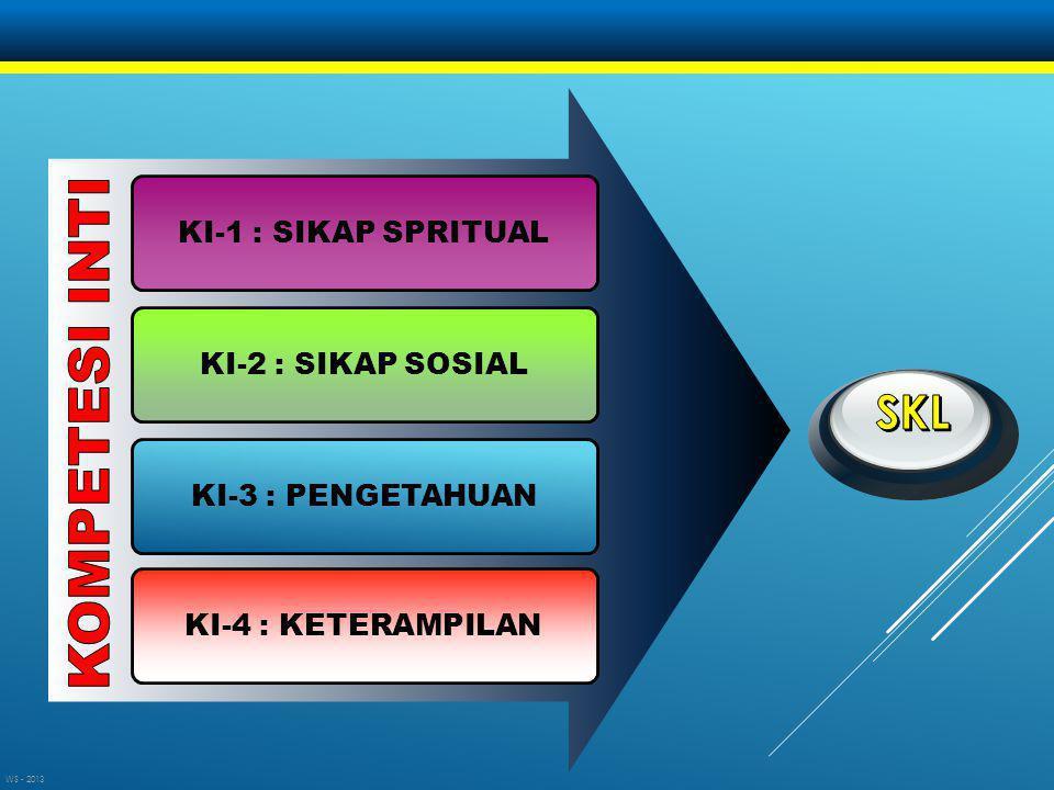 KOMPETESI INTI SKL KI-1 : SIKAP SPRITUAL KI-2 : SIKAP SOSIAL