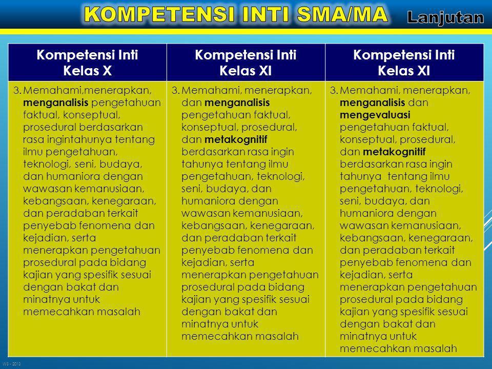 KOMPETENSI INTI SMA/MA