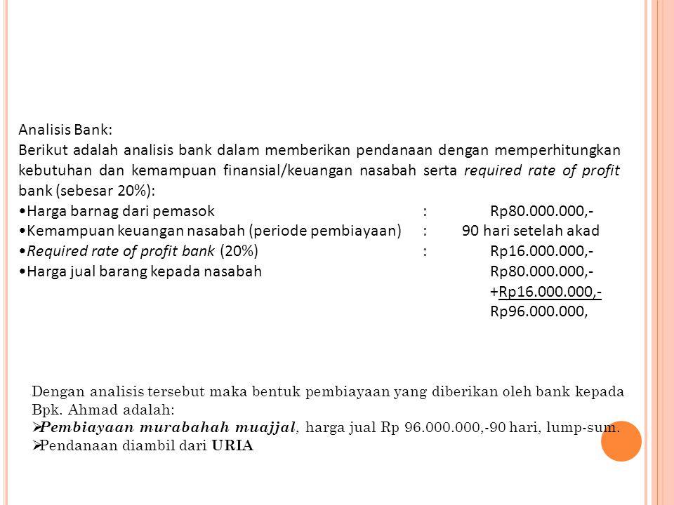 Harga barnag dari pemasok : Rp80.000.000,-