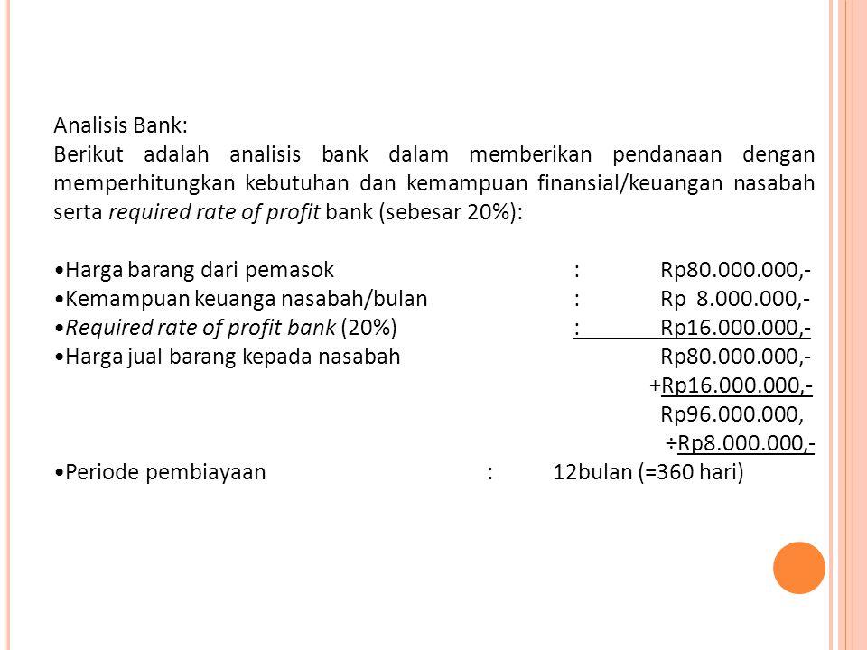 Analisis Bank: