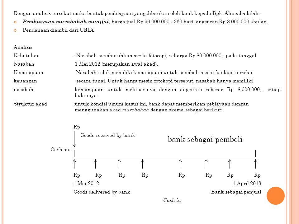 Dengan analisis tersebut maka bentuk pembiayaan yang diberikan oleh bank kepada Bpk. Ahmad adalah: