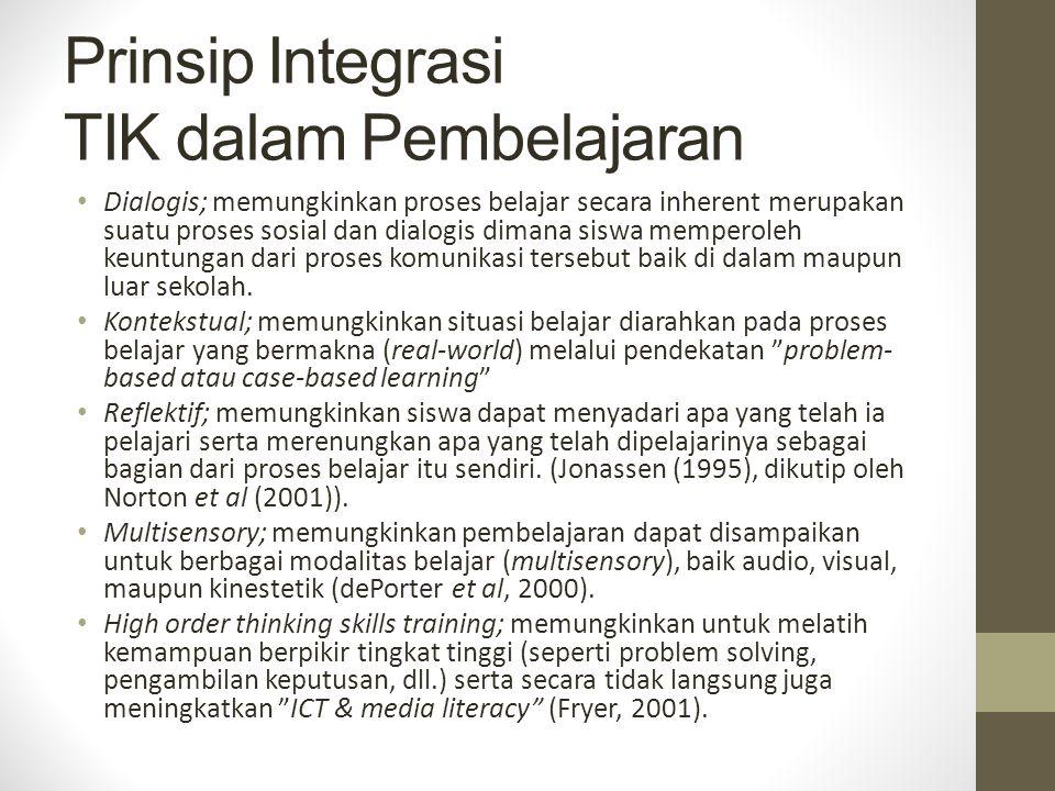 Prinsip Integrasi TIK dalam Pembelajaran