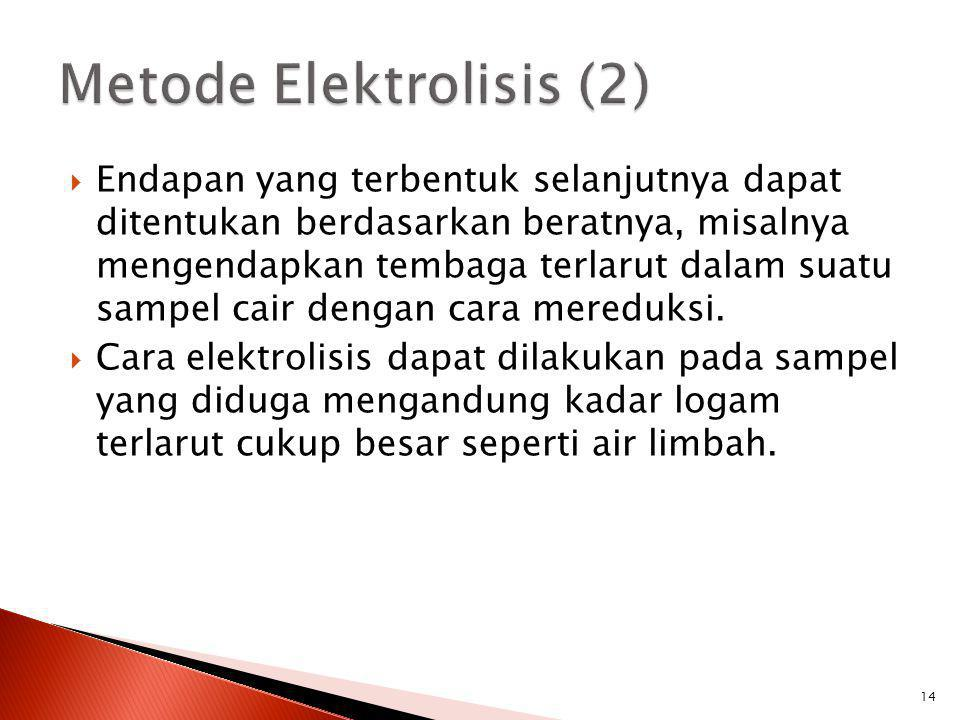 Metode Elektrolisis (2)