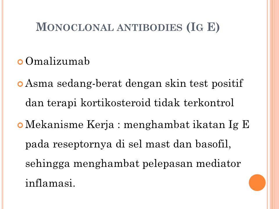 Monoclonal antibodies (Ig E)