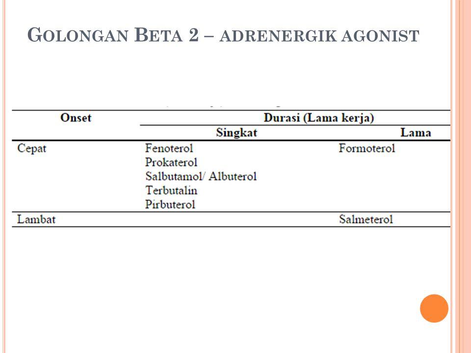 Golongan Beta 2 – adrenergik agonist