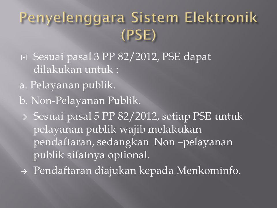 Penyelenggara Sistem Elektronik (PSE)