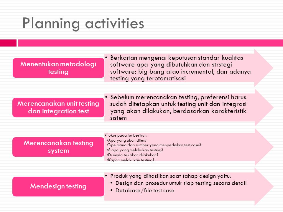 Planning activities Menentukan metodologi testing