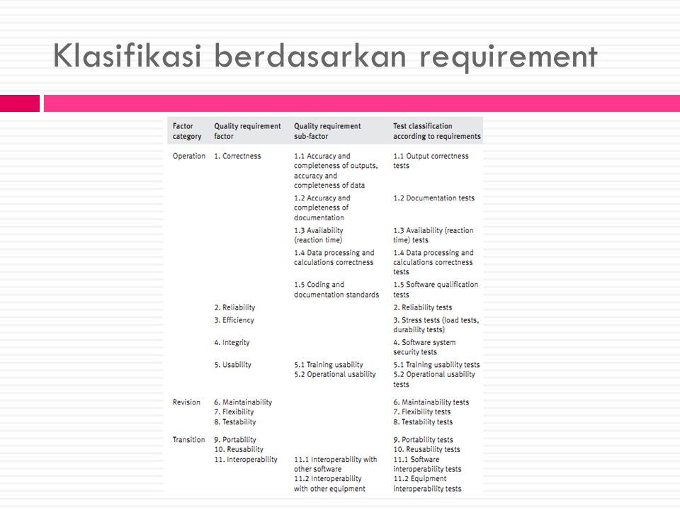Klasifikasi berdasarkan requirement