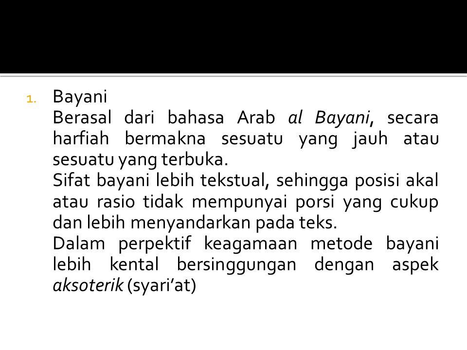 Bayani Berasal dari bahasa Arab al Bayani, secara harfiah bermakna sesuatu yang jauh atau sesuatu yang terbuka.