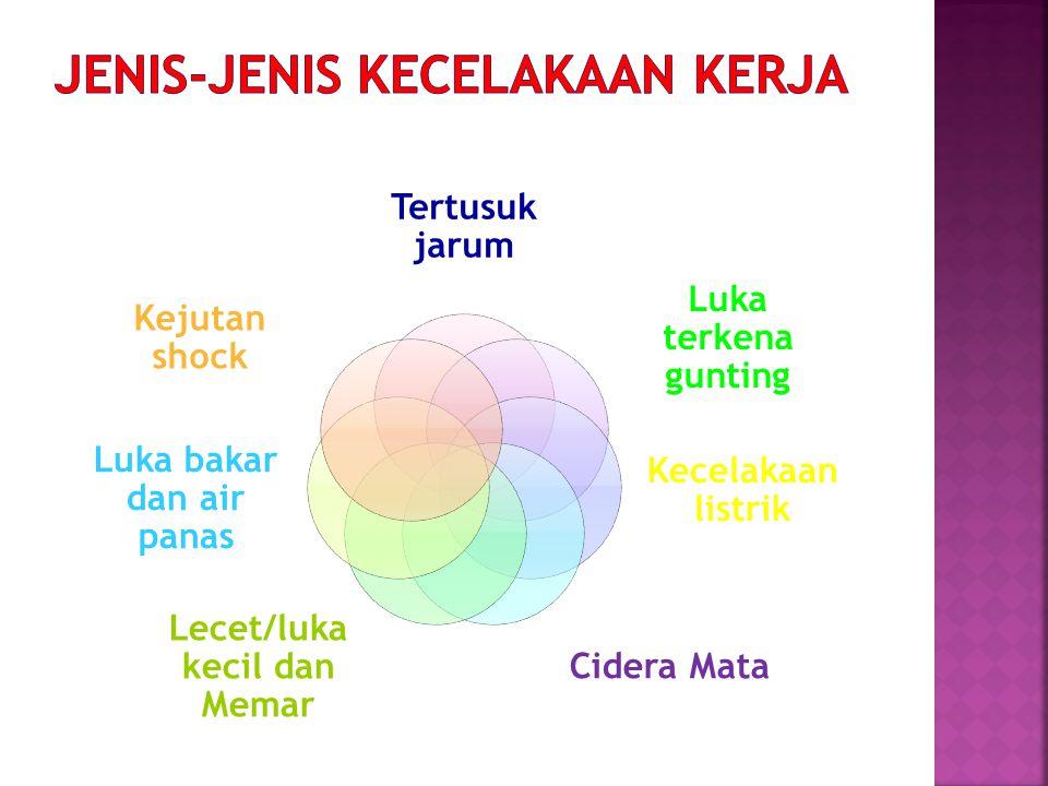 JENIS-JENIS KECELAKAAN KERJA
