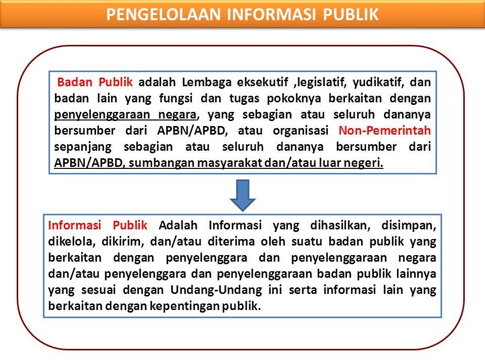 PENGELOLAAN INFORMASI PUBLIK