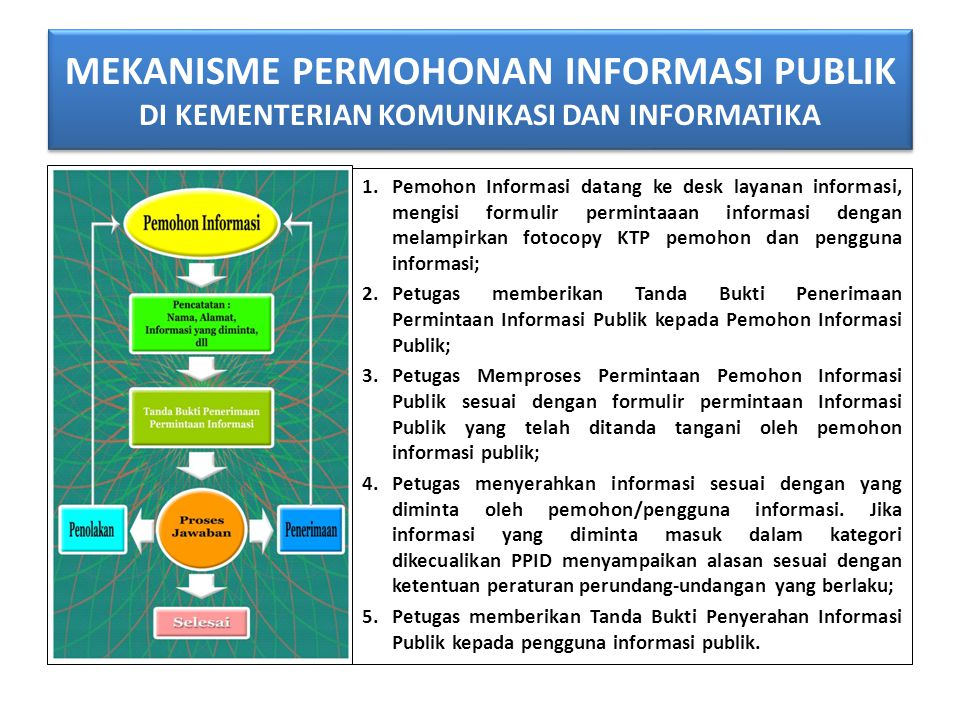 MEKANISME PERMOHONAN INFORMASI PUBLIK DI KEMENTERIAN KOMUNIKASI DAN INFORMATIKA