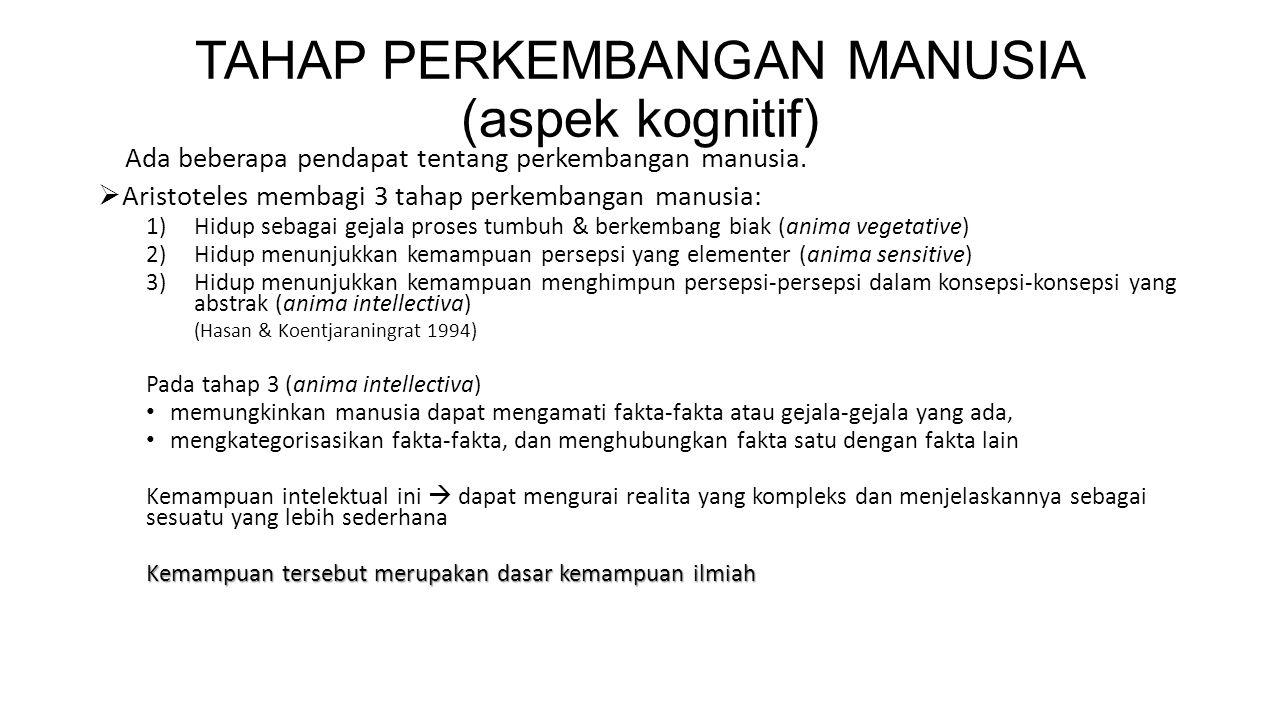 TAHAP PERKEMBANGAN MANUSIA (aspek kognitif)