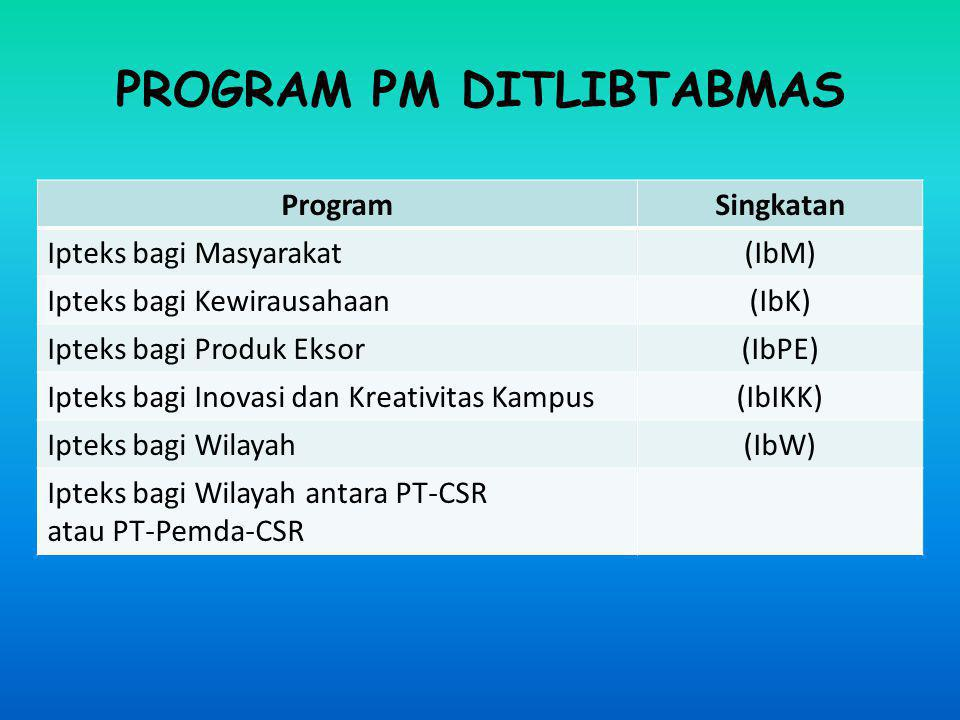 PROGRAM PM DITLIBTABMAS
