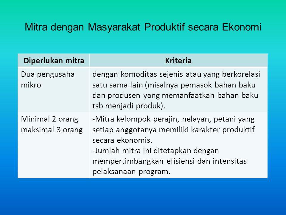 Mitra dengan Masyarakat Produktif secara Ekonomi