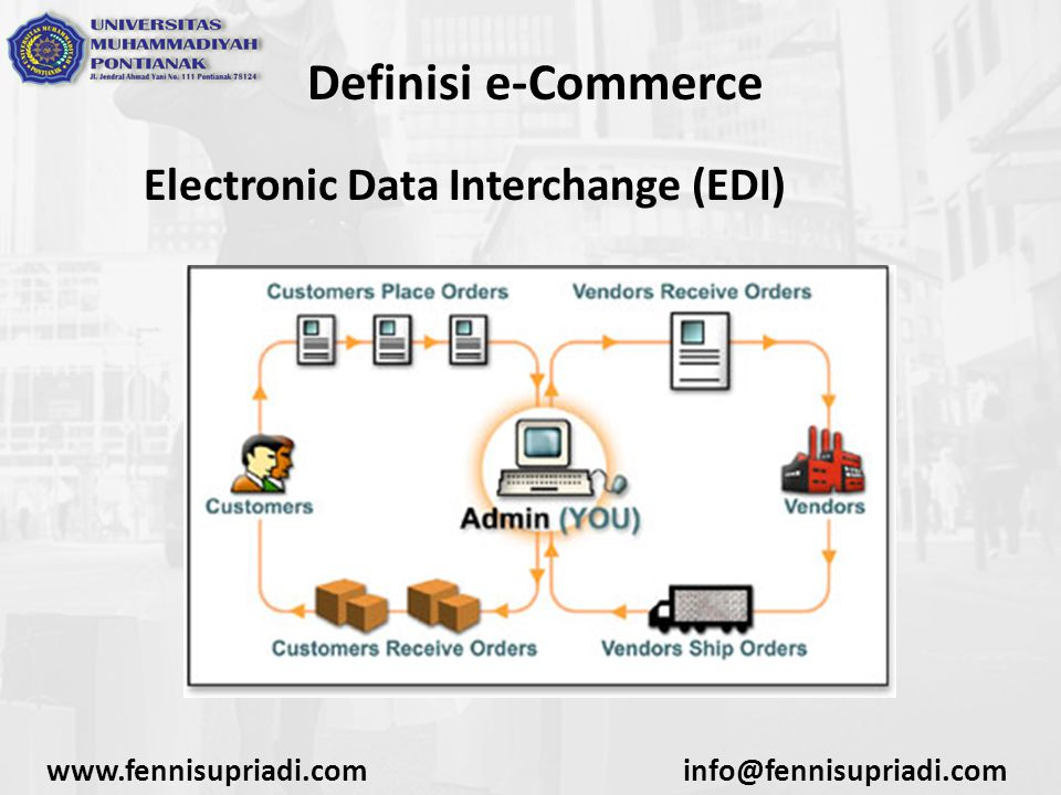 Definisi e-Commerce Electronic Data Interchange (EDI)