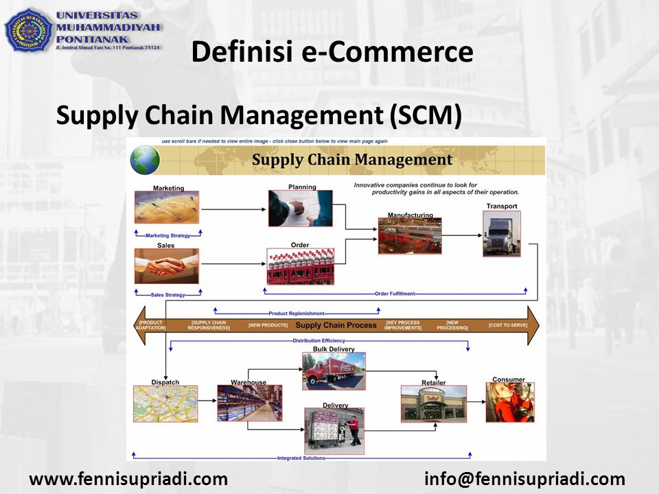 Definisi e-Commerce Supply Chain Management (SCM)