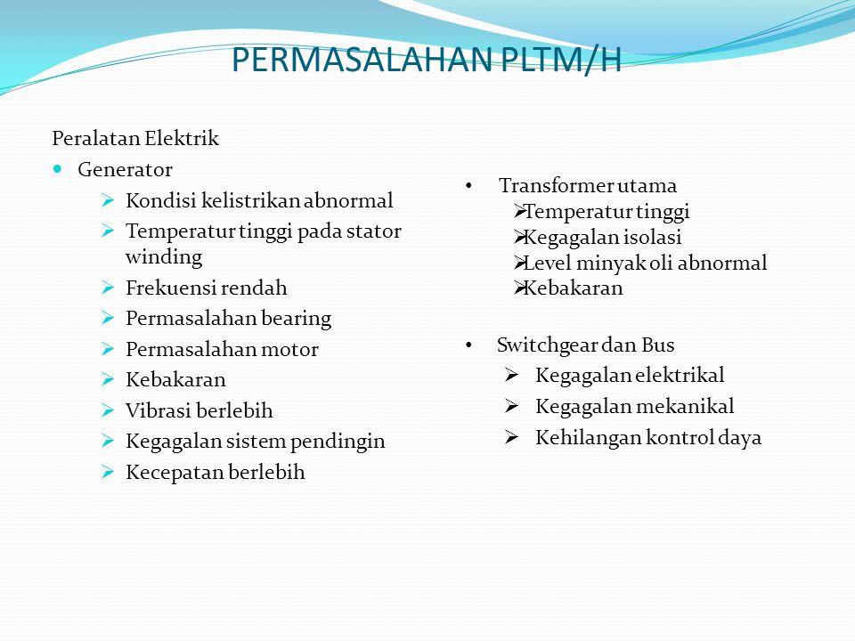 PERMASALAHAN PLTM/H Peralatan Elektrik Generator