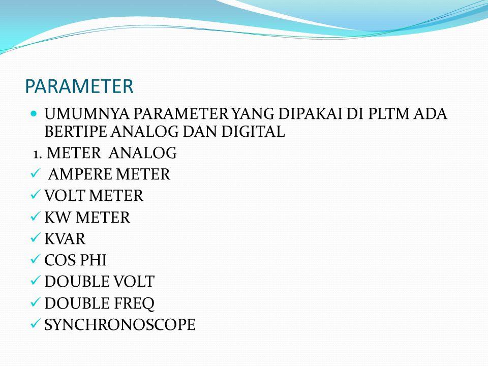 PARAMETER UMUMNYA PARAMETER YANG DIPAKAI DI PLTM ADA BERTIPE ANALOG DAN DIGITAL. 1. METER ANALOG.
