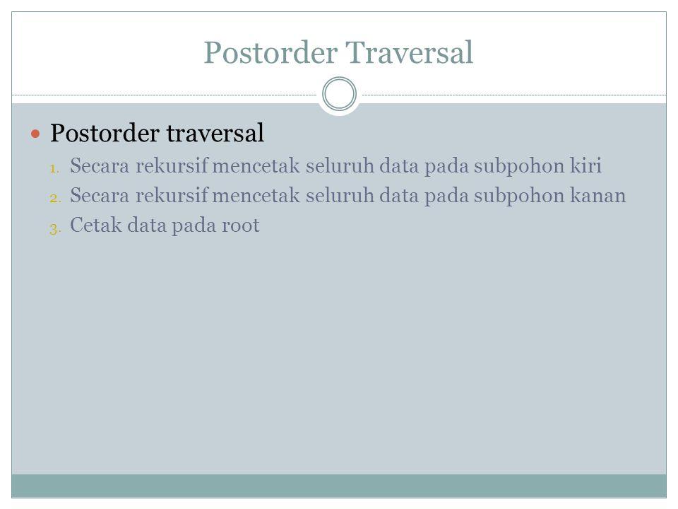 Postorder Traversal Postorder traversal