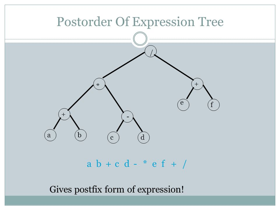 Postorder Of Expression Tree