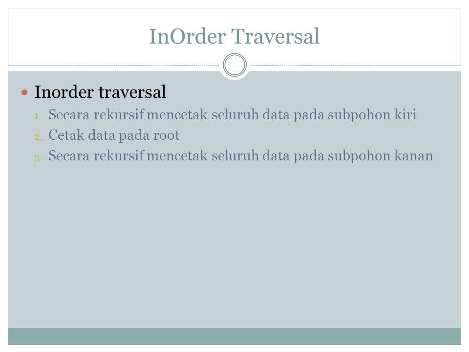 InOrder Traversal Inorder traversal