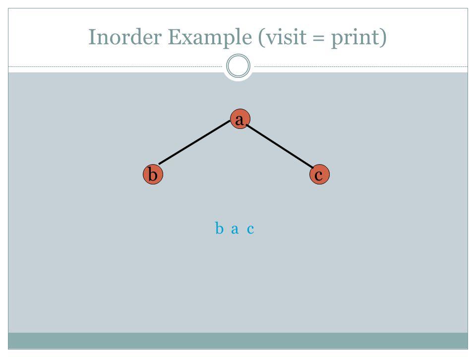 Inorder Example (visit = print)