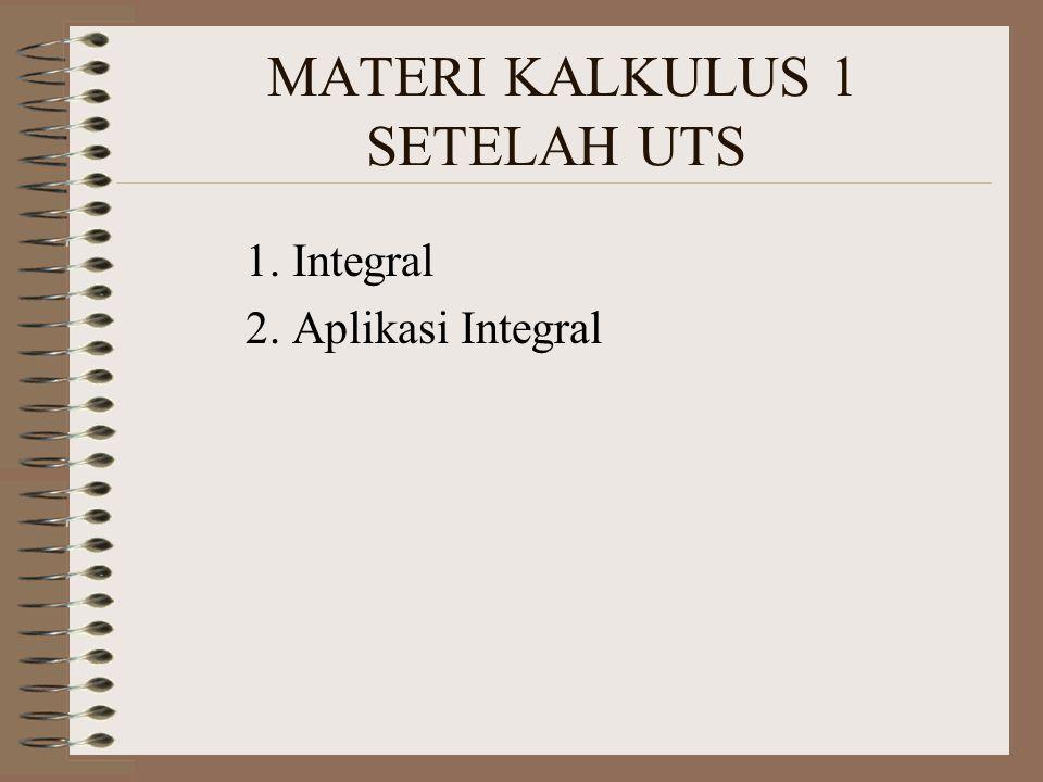 MATERI KALKULUS 1 SETELAH UTS