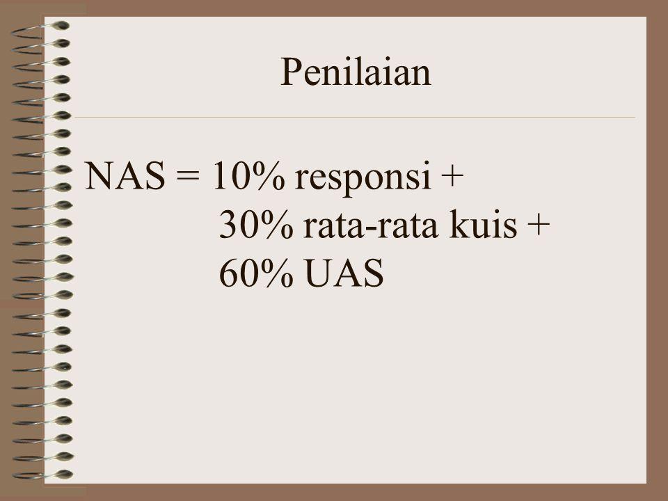 Penilaian NAS = 10% responsi + 30% rata-rata kuis + 60% UAS