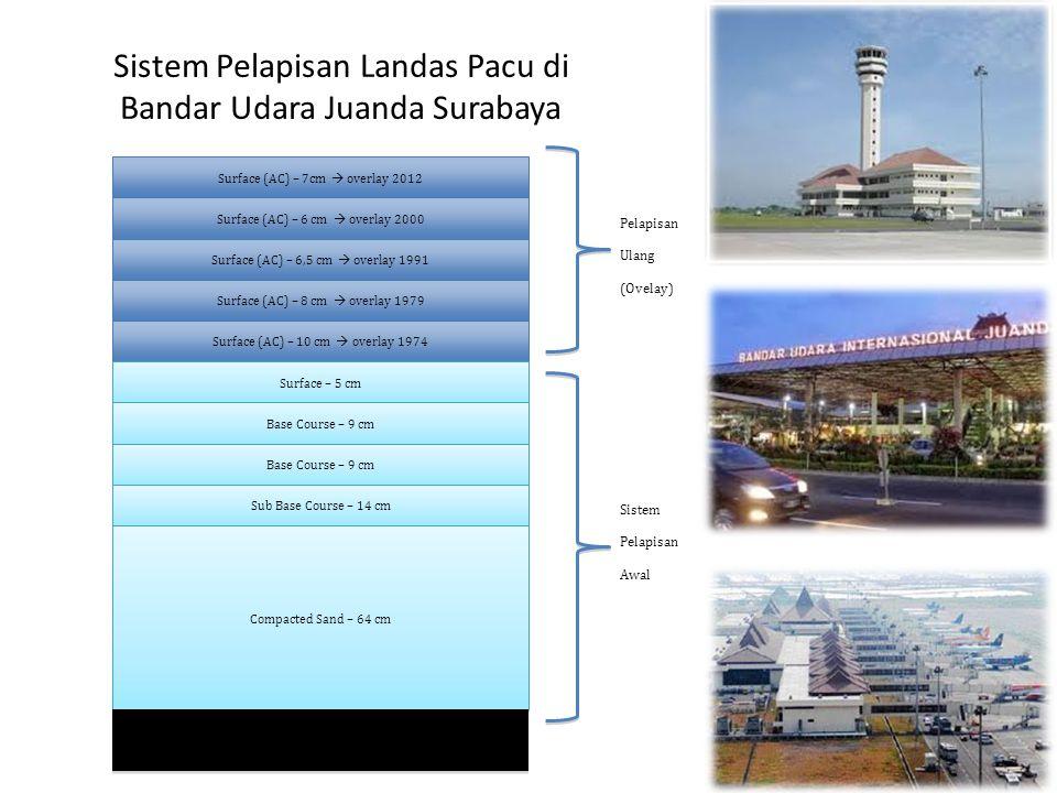 Sistem Pelapisan Landas Pacu di Bandar Udara Juanda Surabaya