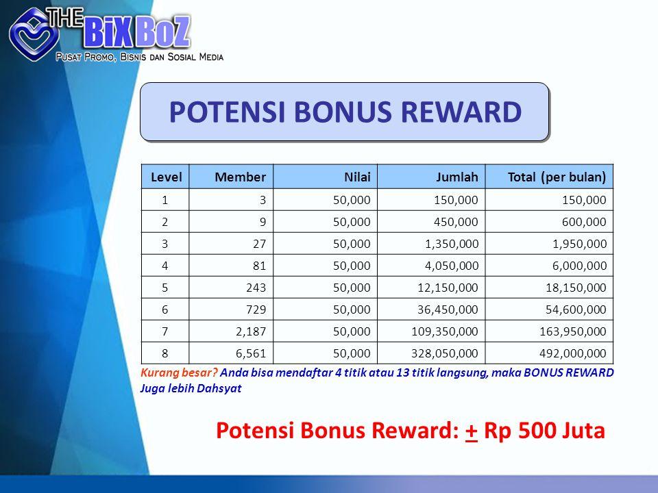 POTENSI BONUS REWARD Potensi Bonus Reward: + Rp 500 Juta Level Member