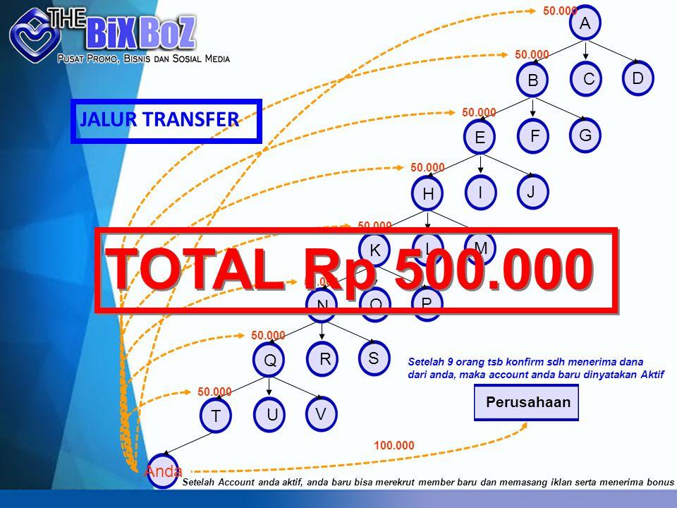 TOTAL Rp 500.000 JALUR TRANSFER A B C D E F G H I J K L M N O P Q R S