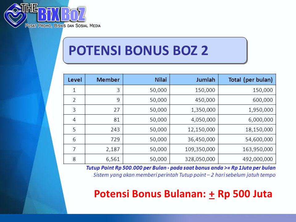 POTENSI BONUS BOZ 2 Potensi Bonus Bulanan: + Rp 500 Juta Level Member