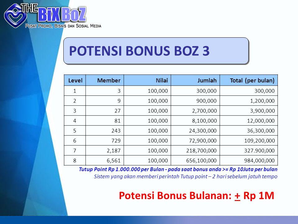 POTENSI BONUS BOZ 3 Potensi Bonus Bulanan: + Rp 1M Level Member Nilai