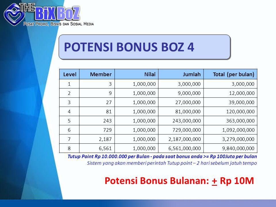 POTENSI BONUS BOZ 4 Potensi Bonus Bulanan: + Rp 10M Level Member Nilai