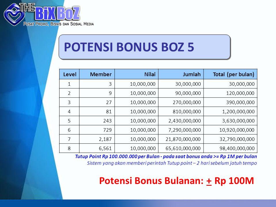 POTENSI BONUS BOZ 5 Potensi Bonus Bulanan: + Rp 100M Level Member