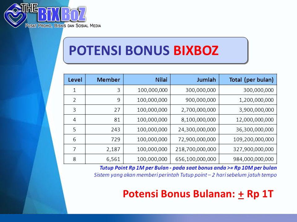 POTENSI BONUS BIXBOZ Potensi Bonus Bulanan: + Rp 1T Level Member Nilai