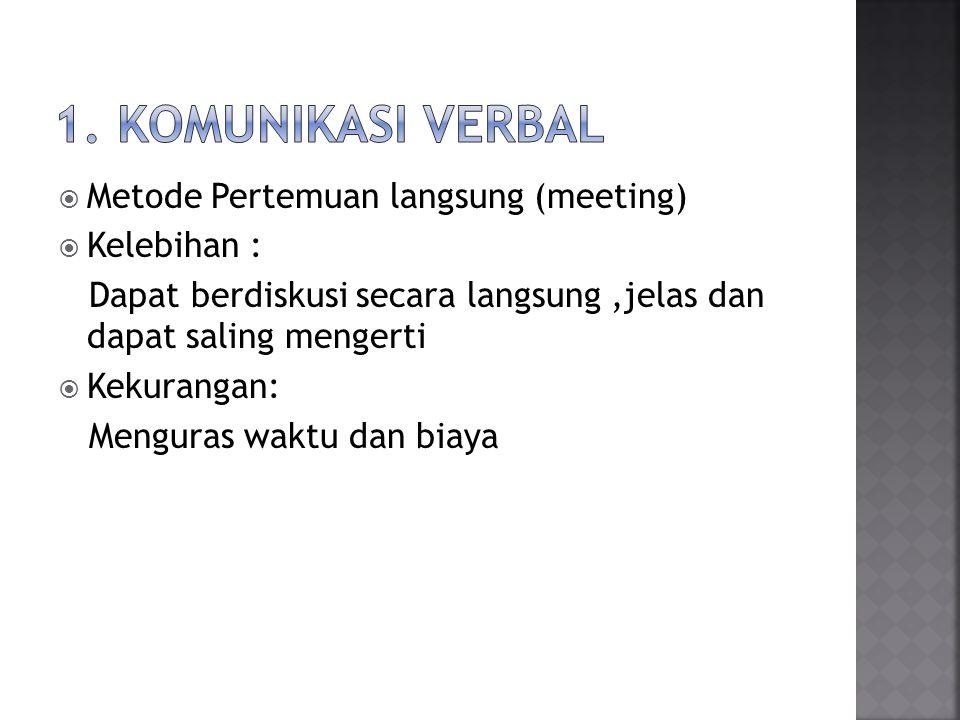 1. koMUNIKASI VERBAL Metode Pertemuan langsung (meeting) Kelebihan :
