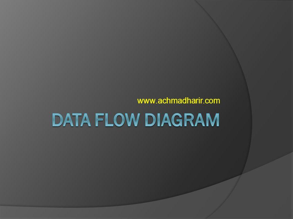 www.achmadharir.com DATA FLOW DIAGRAM