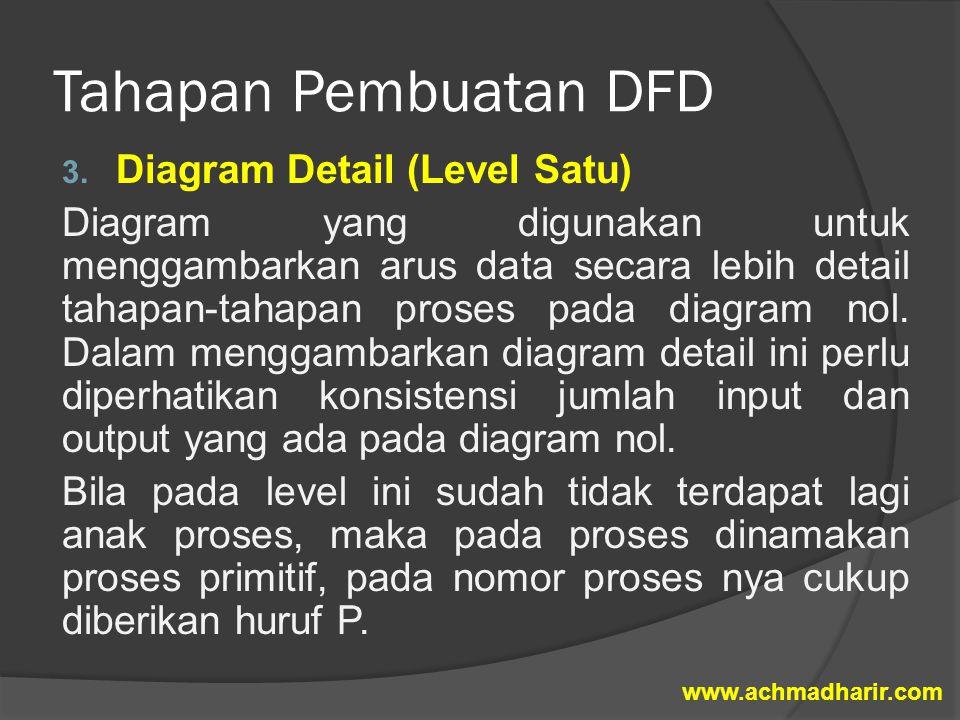 Tahapan Pembuatan DFD Diagram Detail (Level Satu)