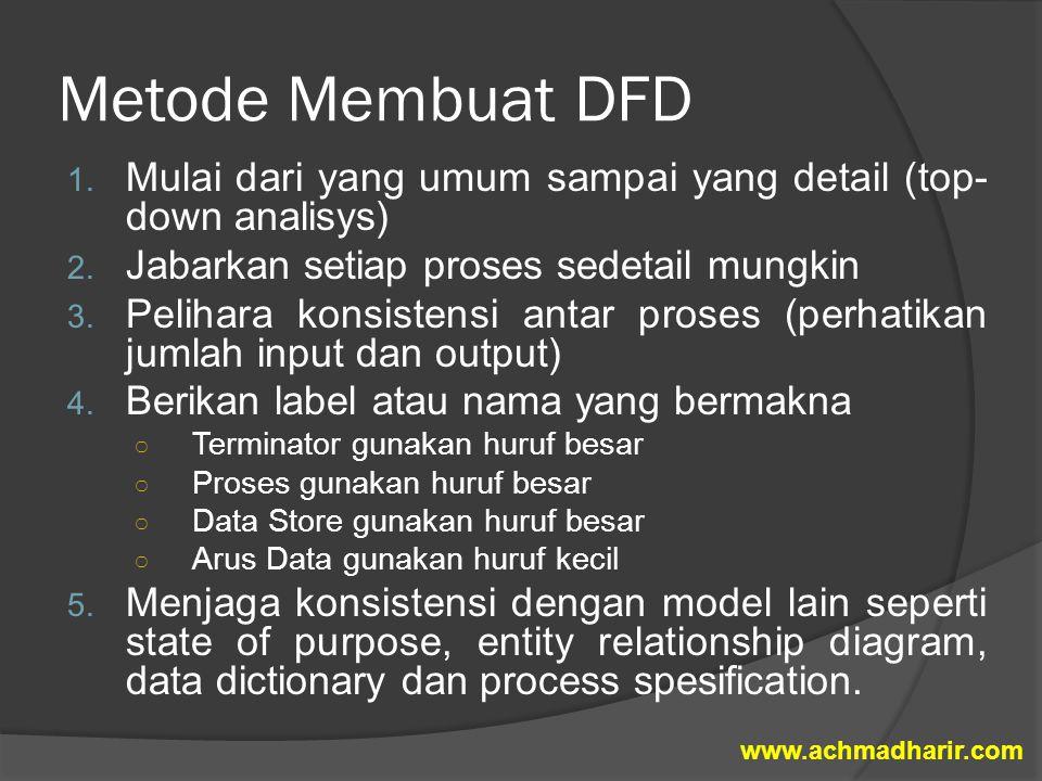Metode Membuat DFD Mulai dari yang umum sampai yang detail (top-down analisys) Jabarkan setiap proses sedetail mungkin.
